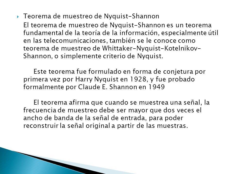 Teorema de muestreo de Nyquist-Shannon
