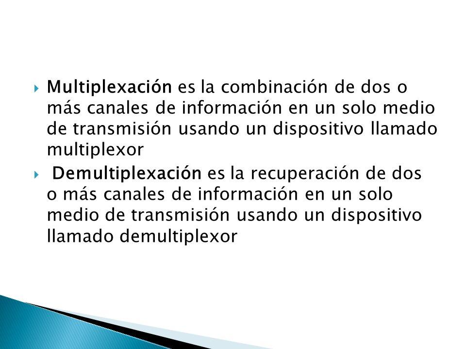Multiplexación es la combinación de dos o más canales de información en un solo medio de transmisión usando un dispositivo llamado multiplexor
