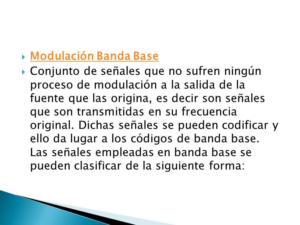 Modulación Banda Base