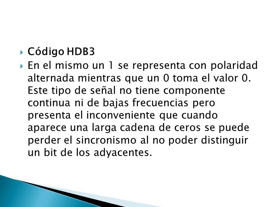 Código HDB3