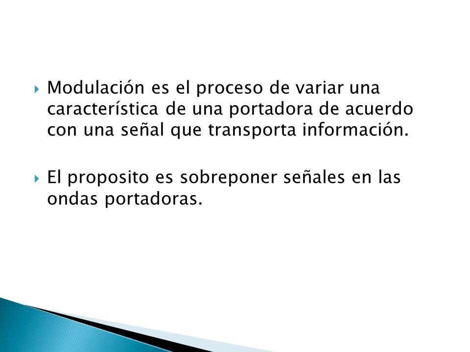 Modulación es el proceso de variar una característica de una portadora de acuerdo con una señal que transporta información.