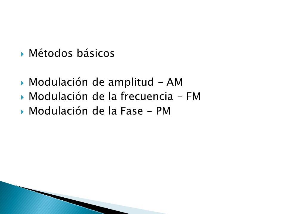 Métodos básicos Modulación de amplitud – AM. Modulación de la frecuencia – FM.