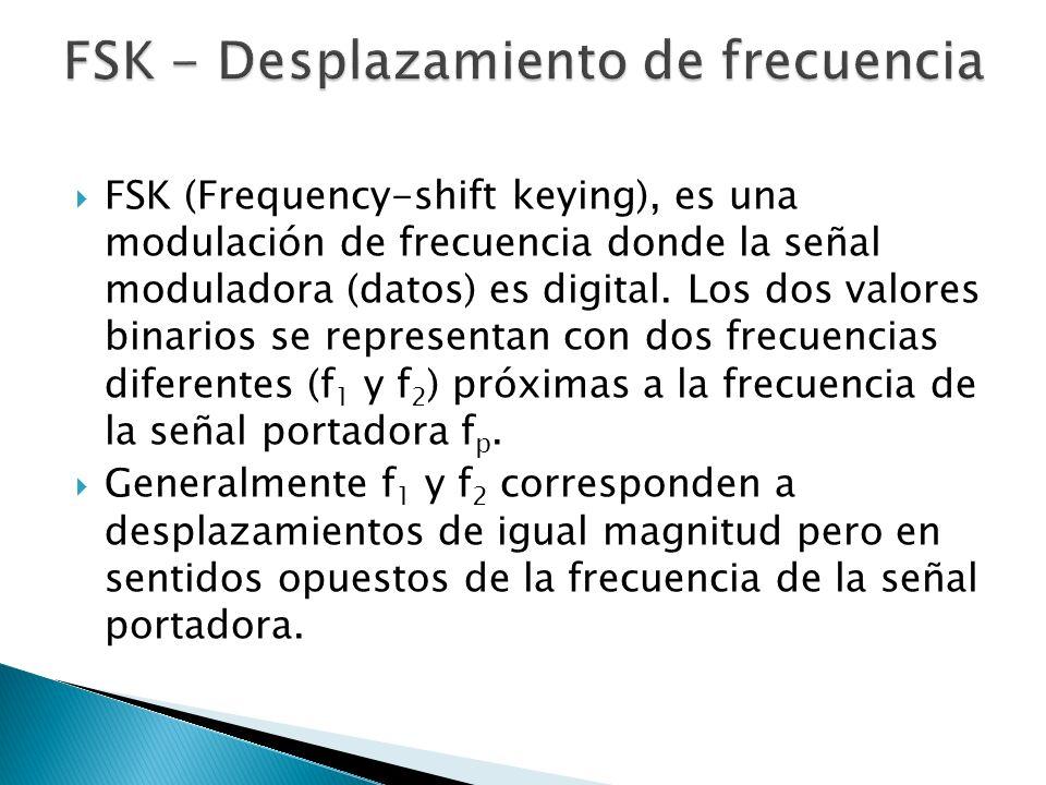 FSK - Desplazamiento de frecuencia