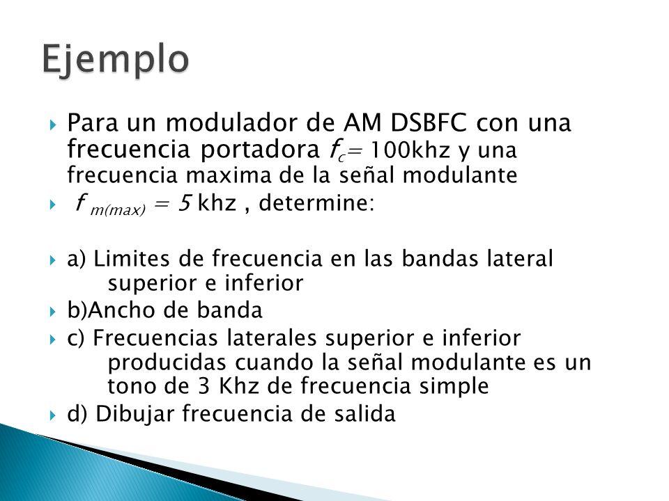 Ejemplo Para un modulador de AM DSBFC con una frecuencia portadora fc= 100khz y una frecuencia maxima de la señal modulante.