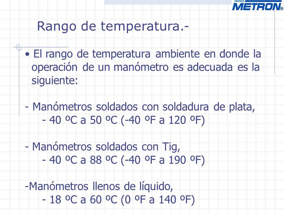 Rango de temperatura.- El rango de temperatura ambiente en donde la