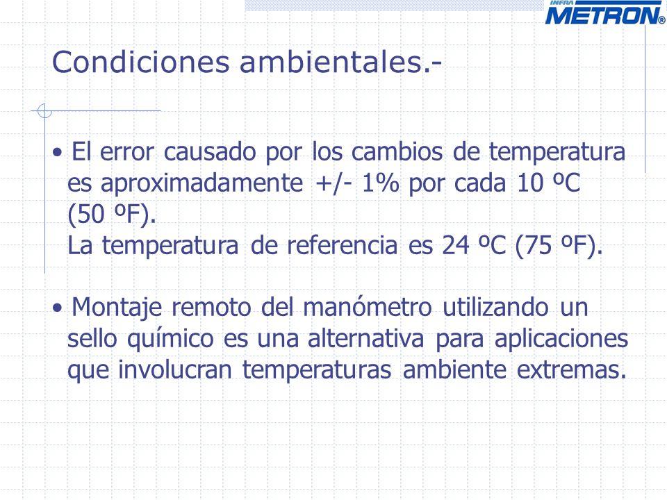Condiciones ambientales.-