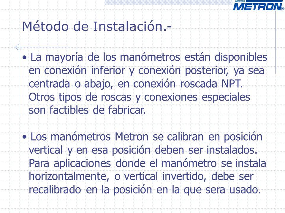 Método de Instalación.-