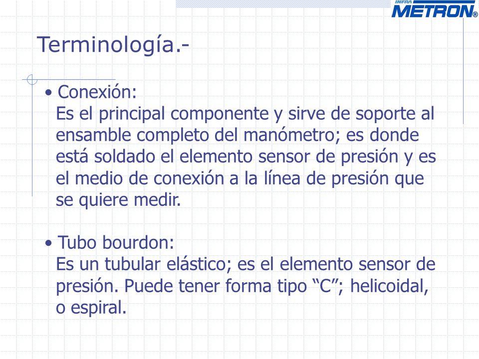 Terminología.- Conexión: