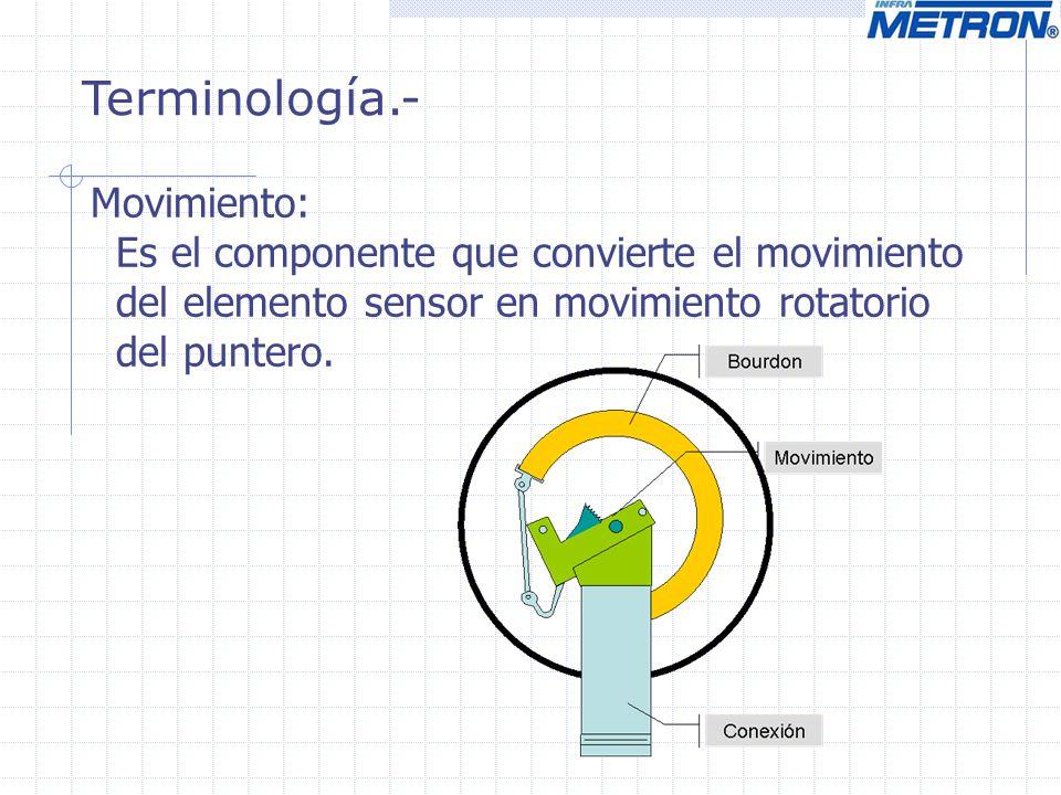 Terminología.- Movimiento: