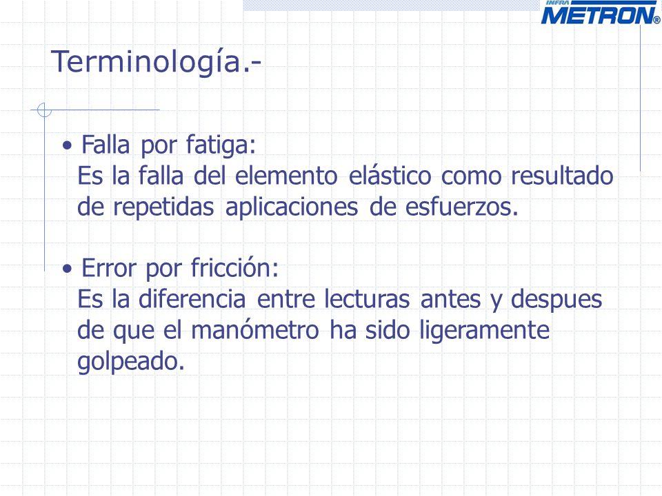 Terminología.- Falla por fatiga:
