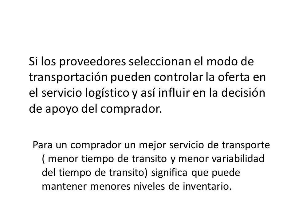 Si los proveedores seleccionan el modo de transportación pueden controlar la oferta en el servicio logístico y así influir en la decisión de apoyo del comprador.