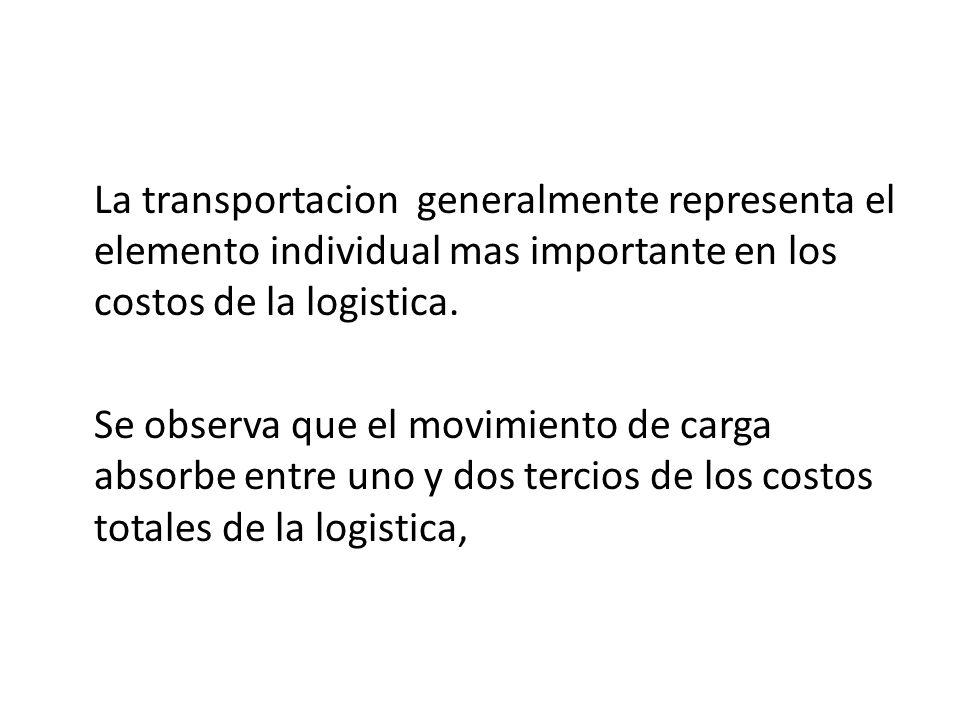 La transportacion generalmente representa el elemento individual mas importante en los costos de la logistica.