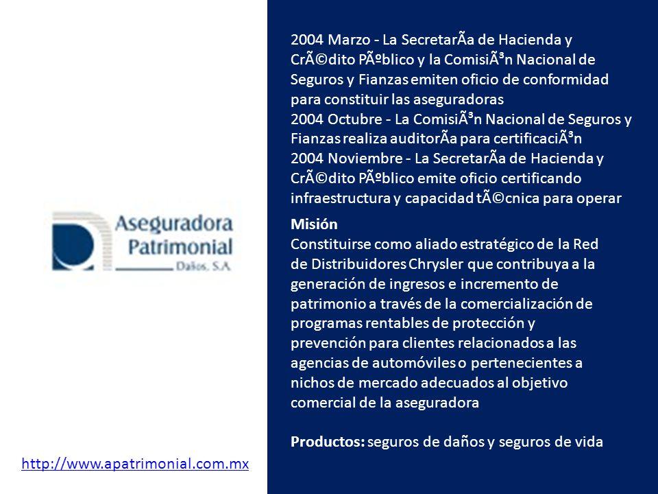 2004 Marzo - La Secretaría de Hacienda y Crédito Público y la Comisión Nacional de Seguros y Fianzas emiten oficio de conformidad para constituir las aseguradoras