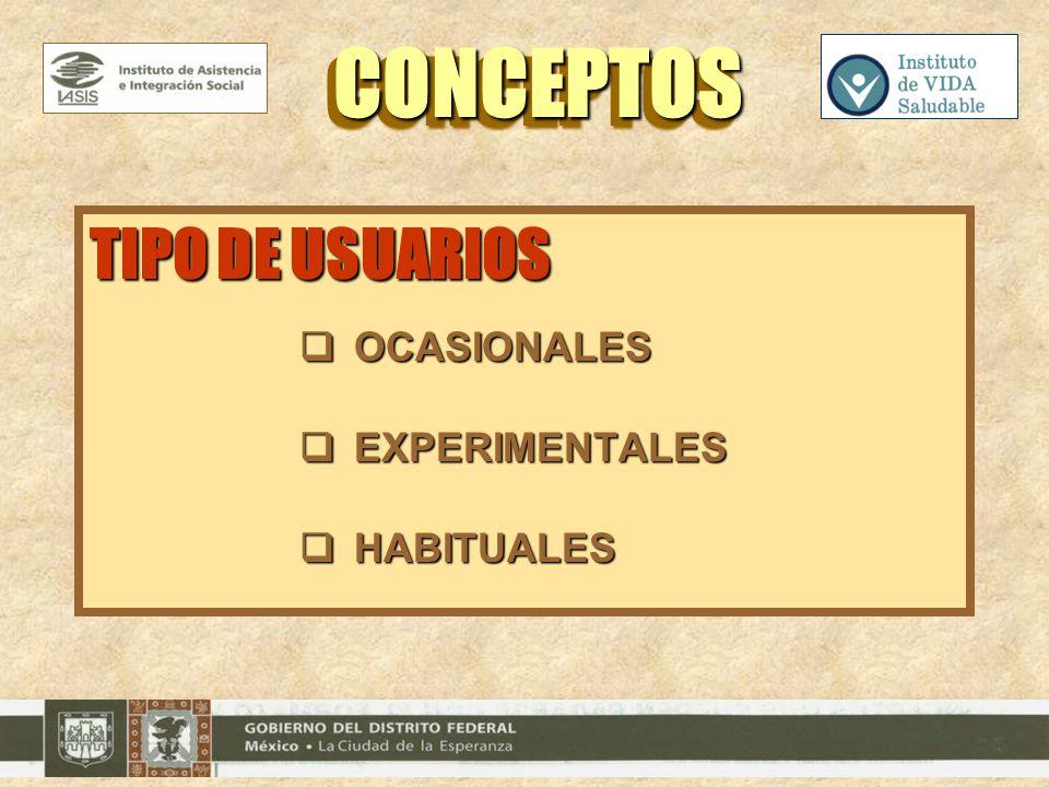 CONCEPTOS TIPO DE USUARIOS OCASIONALES EXPERIMENTALES HABITUALES