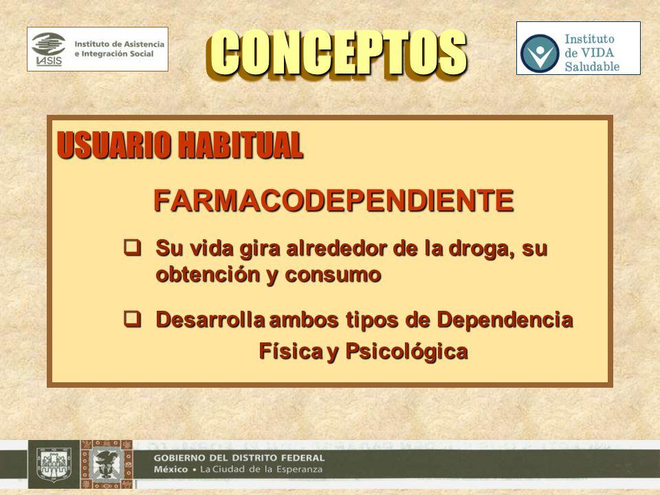 CONCEPTOS FARMACODEPENDIENTE USUARIO HABITUAL