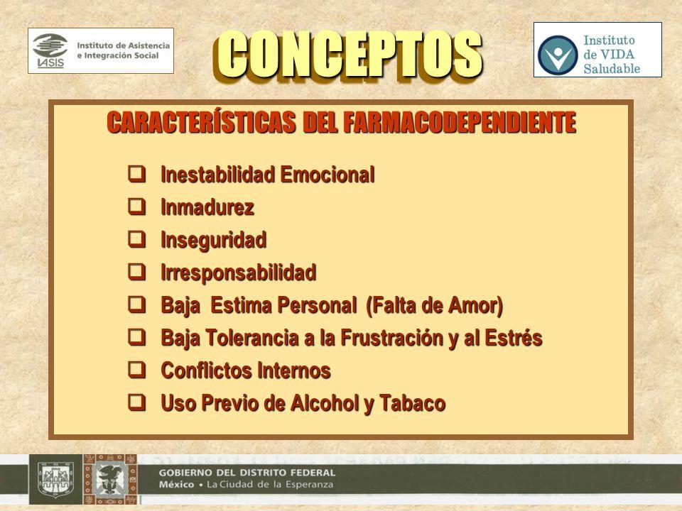 CARACTERÍSTICAS DEL FARMACODEPENDIENTE