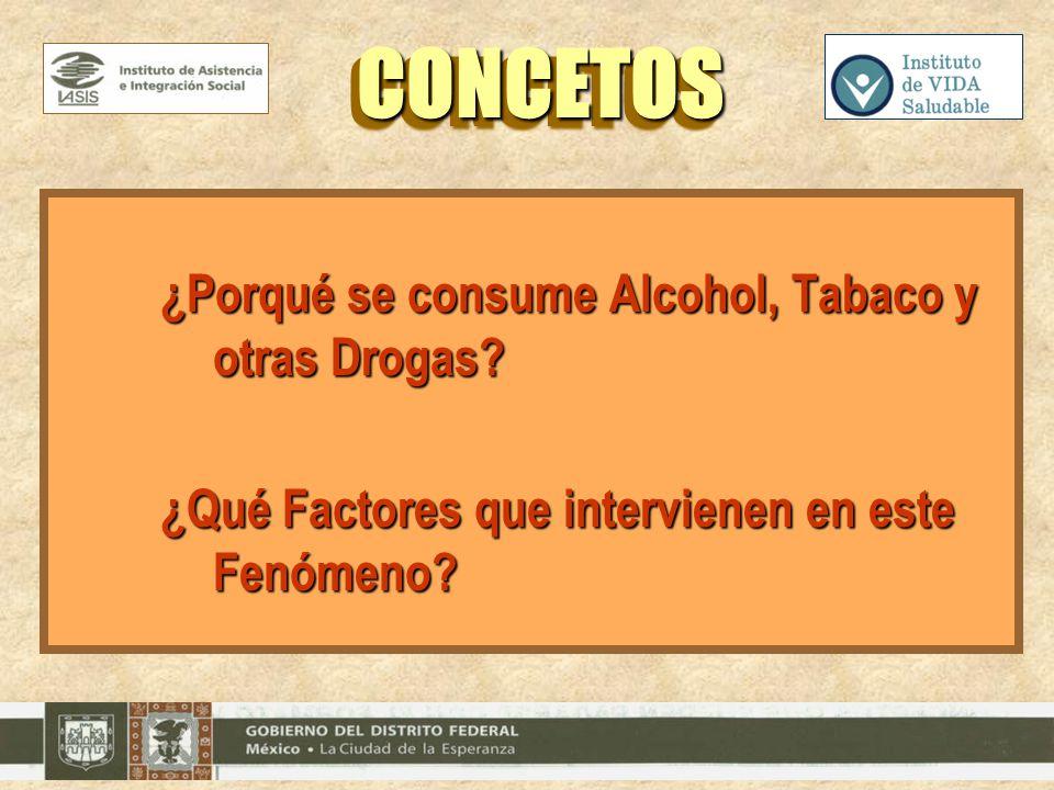 CONCETOS ¿Porqué se consume Alcohol, Tabaco y otras Drogas