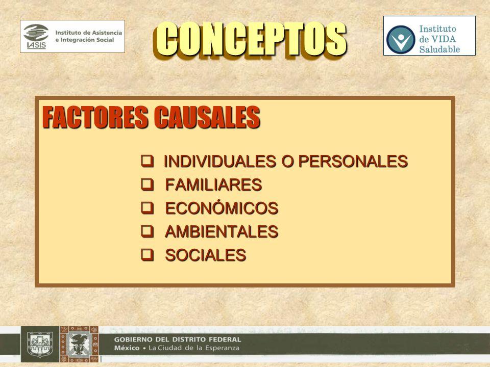 CONCEPTOS FACTORES CAUSALES INDIVIDUALES O PERSONALES FAMILIARES