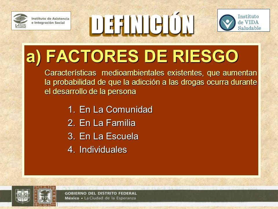 DEFINICIÓN a) FACTORES DE RIESGO En La Comunidad En La Familia