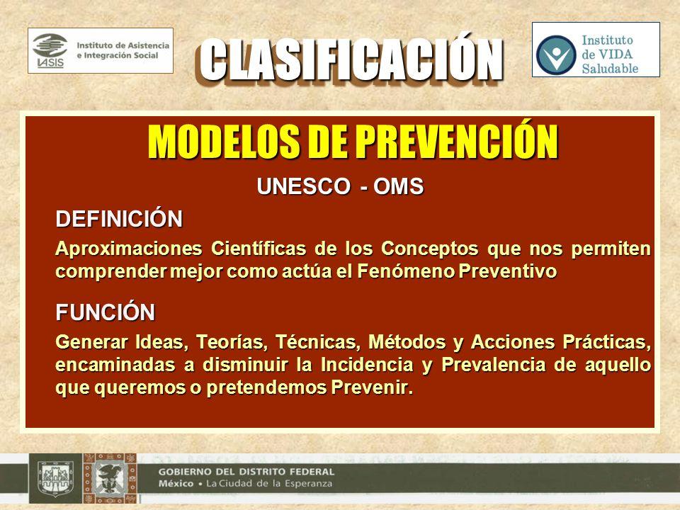 CLASIFICACIÓN MODELOS DE PREVENCIÓN UNESCO - OMS DEFINICIÓN FUNCIÓN