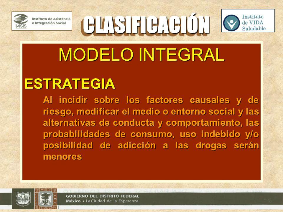 CLASIFICACIÓN MODELO INTEGRAL ESTRATEGIA
