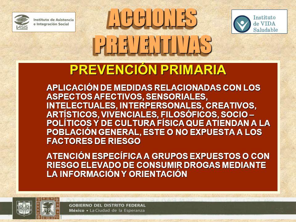 ACCIONES PREVENTIVAS PREVENCIÓN PRIMARIA