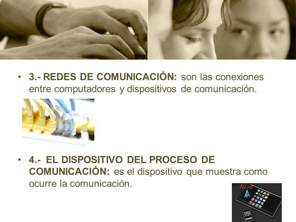 3.- REDES DE COMUNICACIÓN: son las conexiones entre computadores y dispositivos de comunicación.
