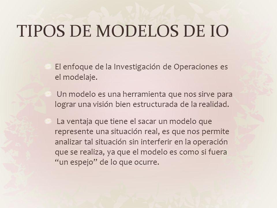 TIPOS DE MODELOS DE IO El enfoque de la Investigación de Operaciones es el modelaje.