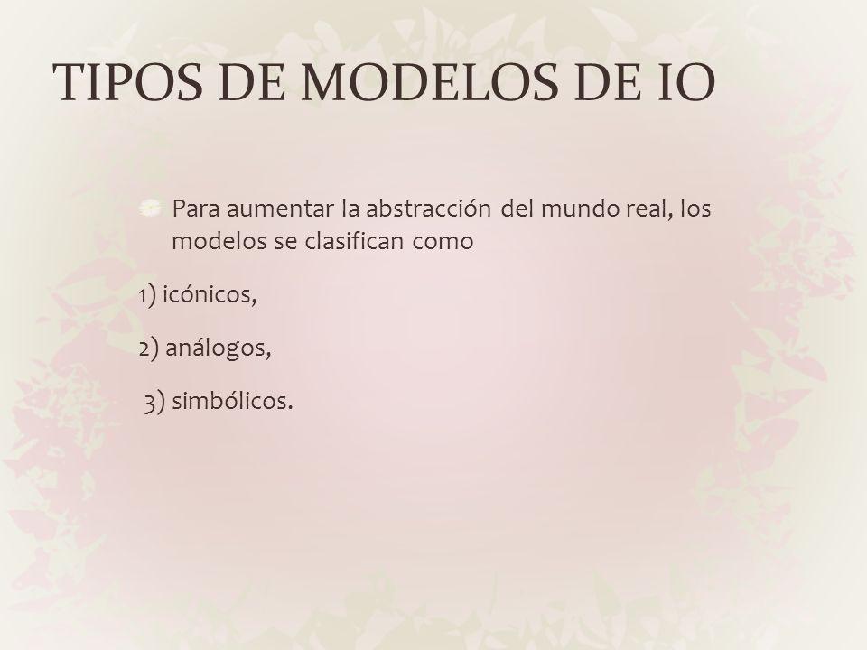 TIPOS DE MODELOS DE IOPara aumentar la abstracción del mundo real, los modelos se clasifican como.
