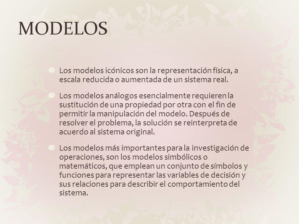 MODELOS Los modelos icónicos son la representación física, a escala reducida o aumentada de un sistema real.