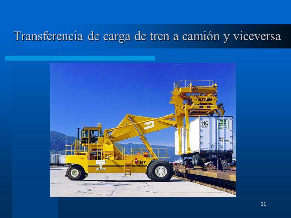 Transferencia de carga de tren a camión y viceversa