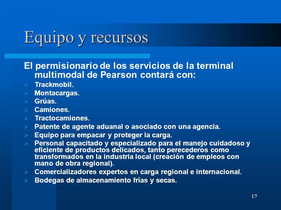 Equipo y recursos El permisionario de los servicios de la terminal multimodal de Pearson contará con: