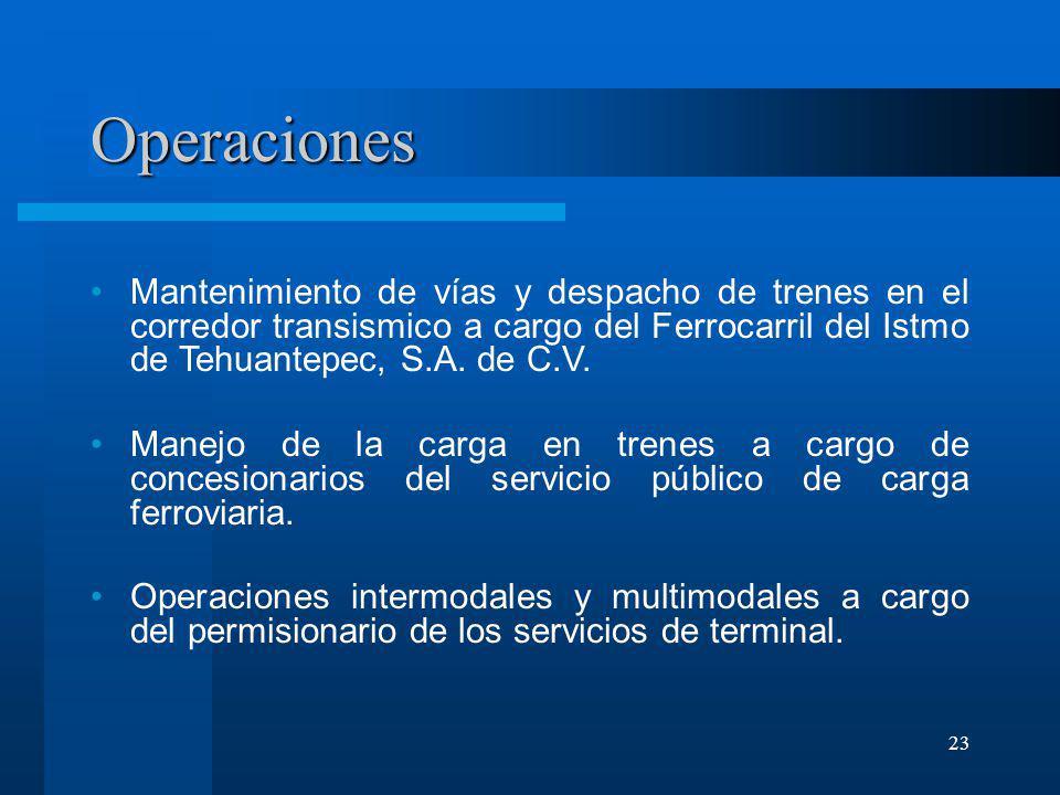 Operaciones Mantenimiento de vías y despacho de trenes en el corredor transismico a cargo del Ferrocarril del Istmo de Tehuantepec, S.A. de C.V.