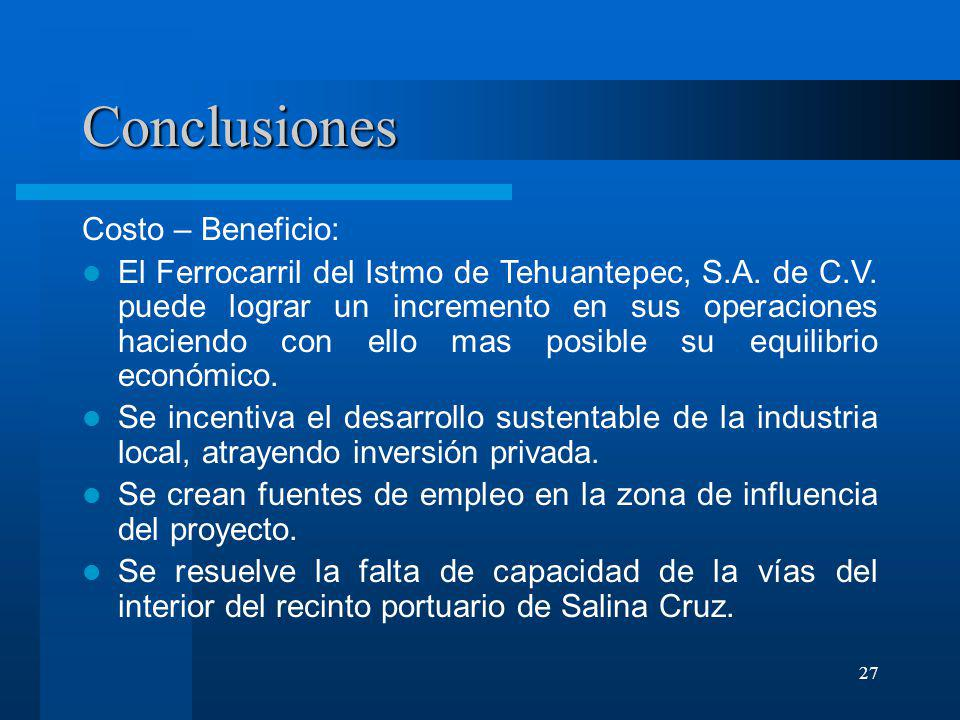 Conclusiones Costo – Beneficio: