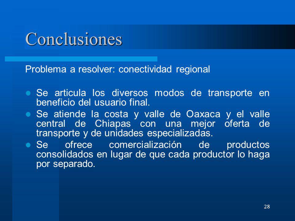 Conclusiones Problema a resolver: conectividad regional