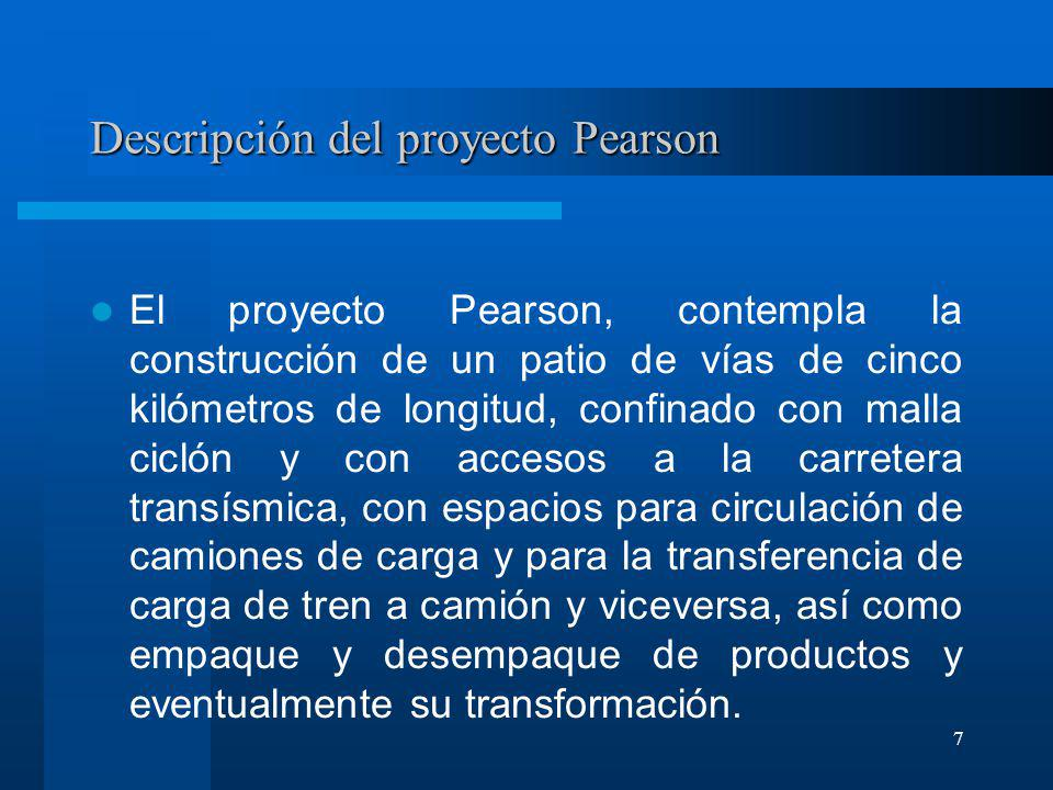 Descripción del proyecto Pearson