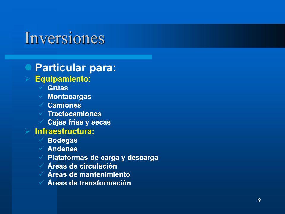 Inversiones Particular para: Equipamiento: Infraestructura: Grúas