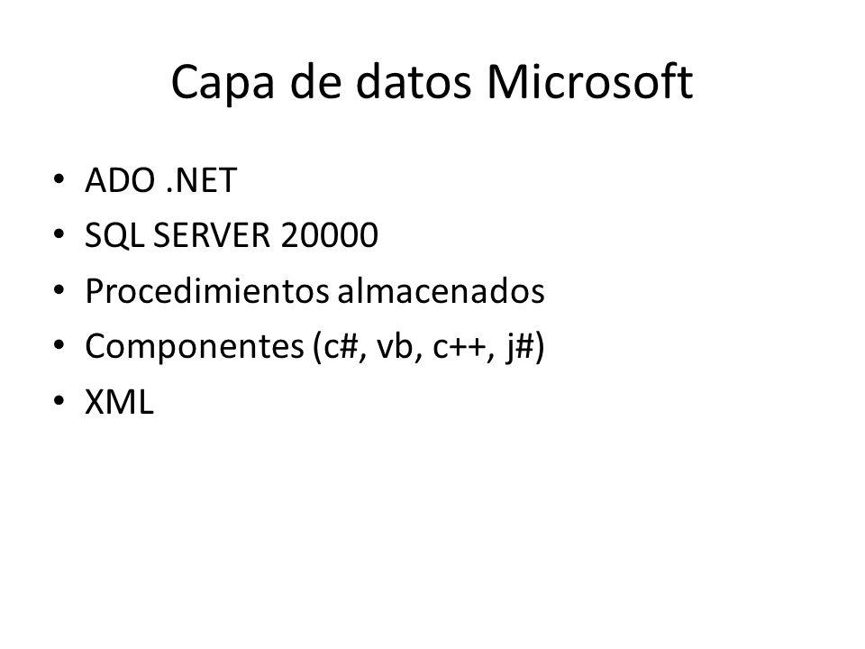 Capa de datos Microsoft