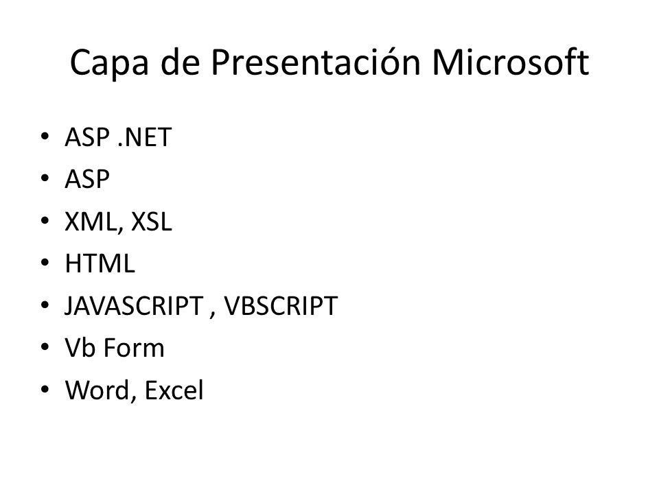 Capa de Presentación Microsoft