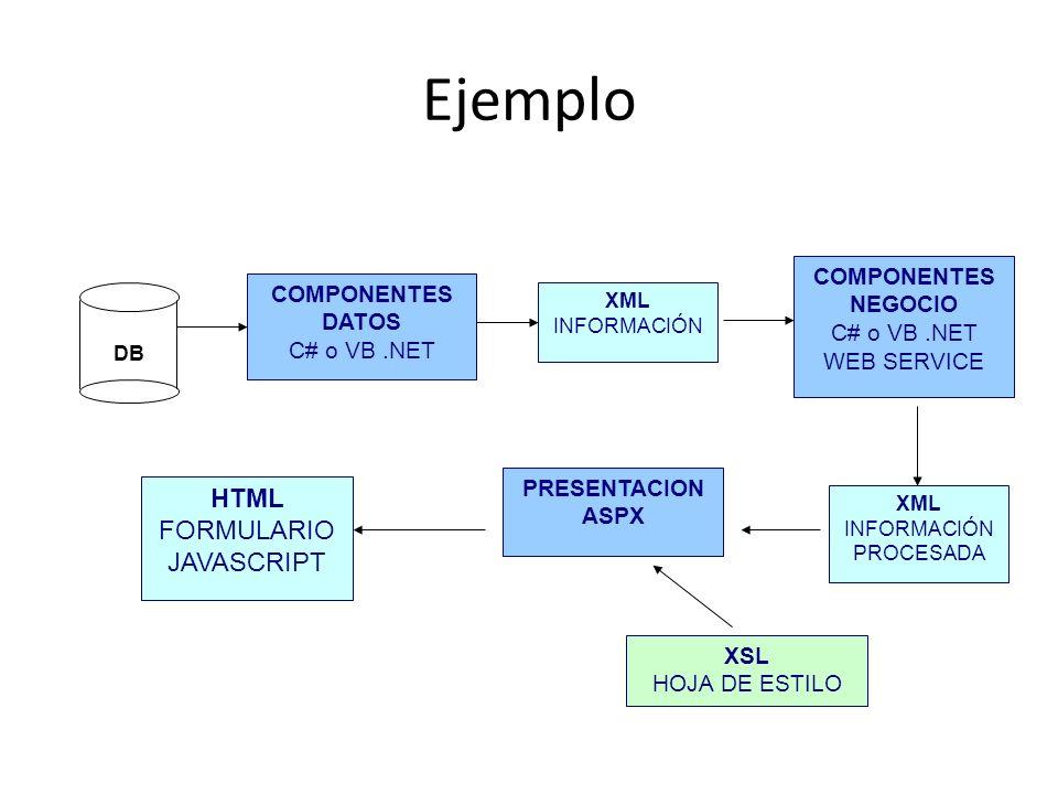 Ejemplo HTML FORMULARIO JAVASCRIPT COMPONENTES NEGOCIO
