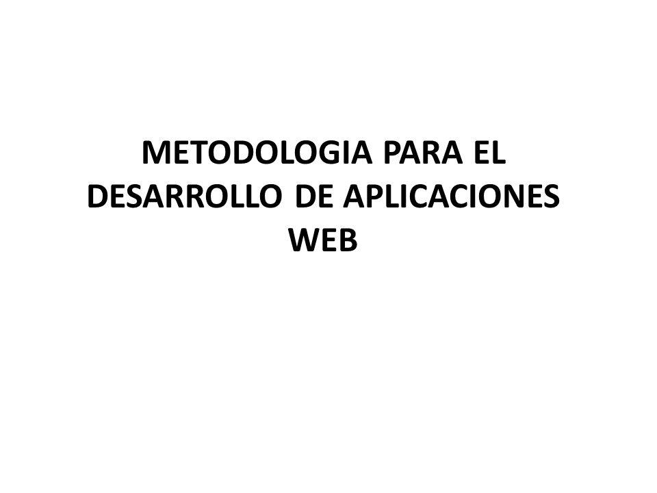 METODOLOGIA PARA EL DESARROLLO DE APLICACIONES WEB