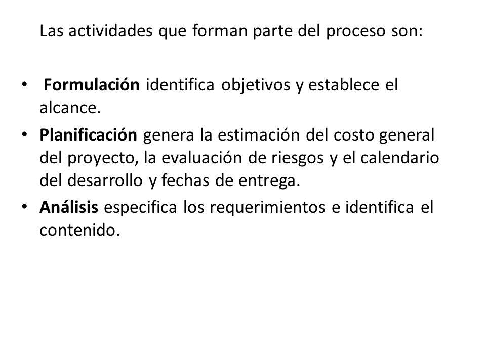 Las actividades que forman parte del proceso son: