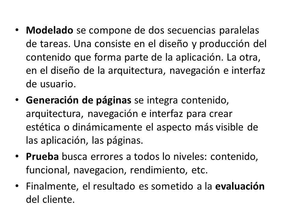 Modelado se compone de dos secuencias paralelas de tareas