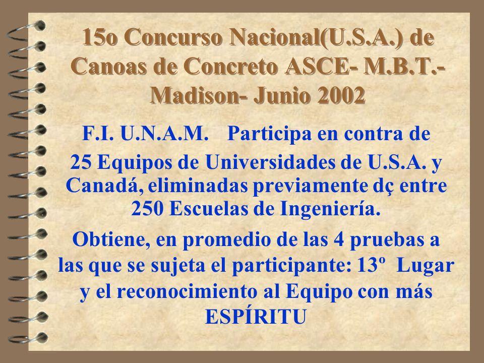 F.I. U.N.A.M. Participa en contra de