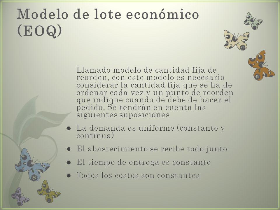 Modelo de lote económico (EOQ)