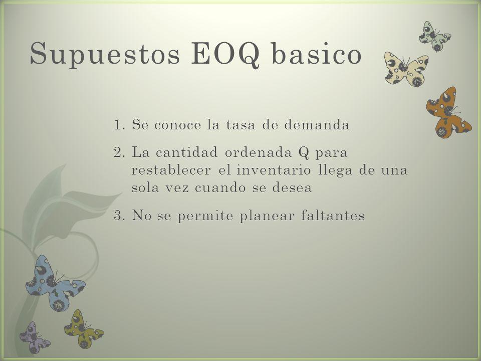 Supuestos EOQ basico