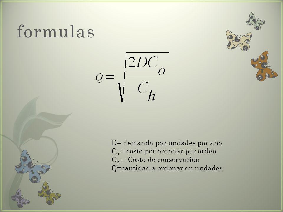 formulas D= demanda por undades por año