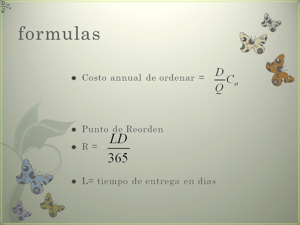 formulas Costo annual de ordenar = Punto de Reorden R =