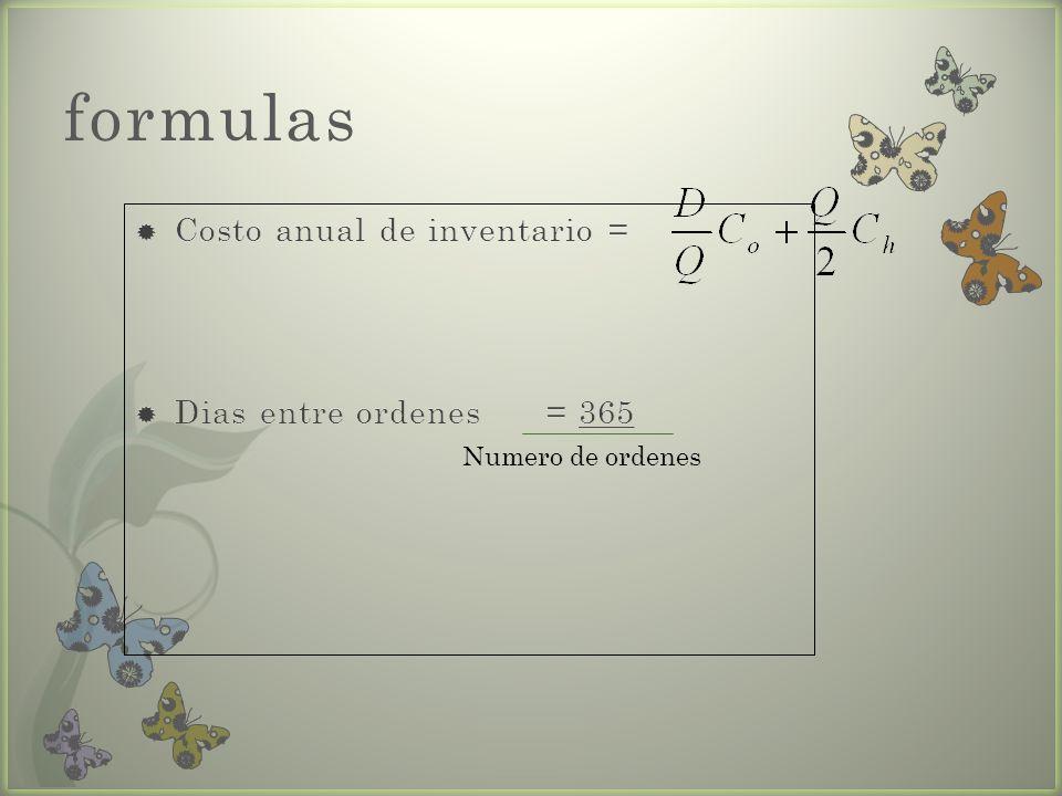 formulas Costo anual de inventario = Dias entre ordenes = 365