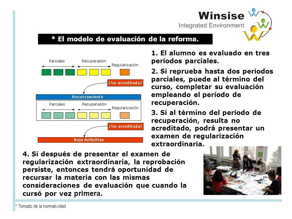 * El modelo de evaluación de la reforma.